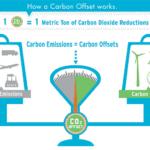 greenstone-carbon-offsets1