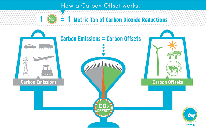 greenstone-carbon-offsets