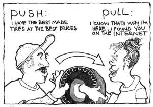 Push V.S.Pull